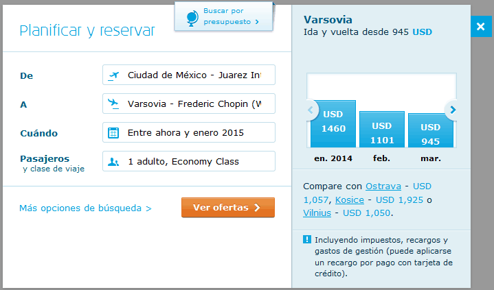 Precios de boletos de avión por KLM por mes.